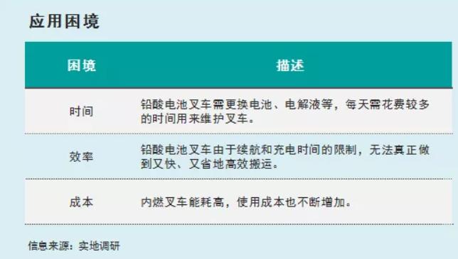 潍坊比亚迪叉车适用于各行各业